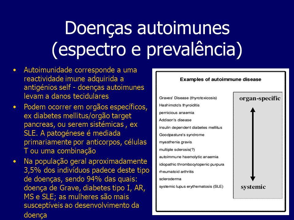 Doenças autoimunes (espectro e prevalência) Autoimunidade corresponde a uma reactividade imune adquirida a antigénios self - doenças autoimunes levam a danos tecidulares Podem ocorrer em orgãos específicos, ex diabetes mellitus/orgão target pancreas, ou serem sistémicas, ex SLE.