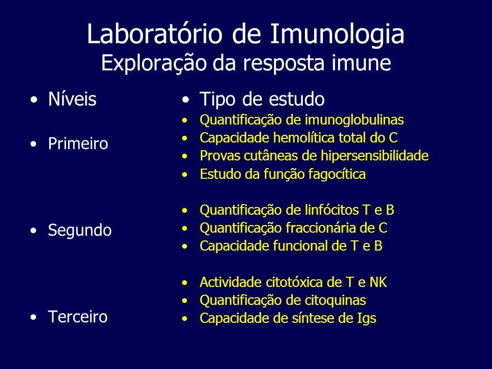 Laboratório de Imunologia Exploração da resposta imune Níveis Primeiro Segundo Terceiro Tipo de estudo Quantificação de imunoglobulinas Capacidade hem