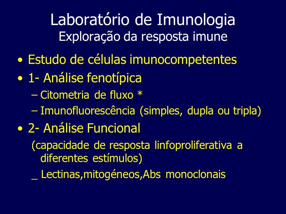 Laboratório de Imunologia Exploração da resposta imune Estudo de células imunocompetentes 1- Análise fenotípica –Citometria de fluxo * –Imunofluorescê