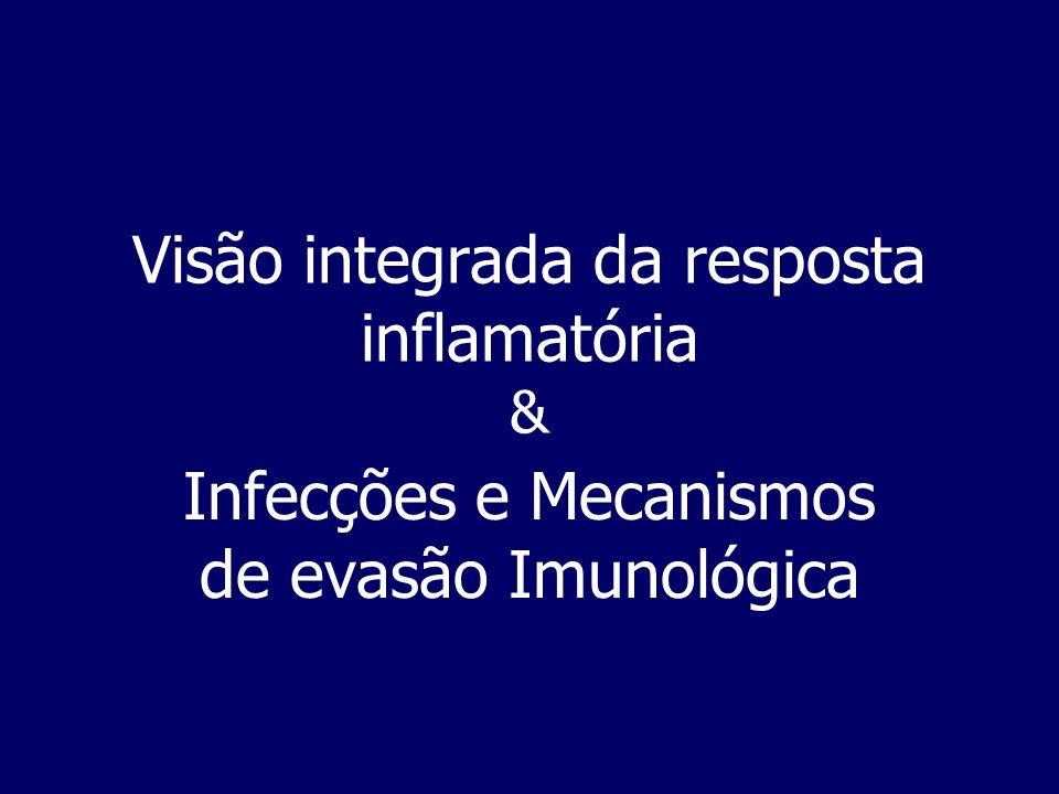 Visão integrada da resposta inflamatória & Infecções e Mecanismos de evasão Imunológica