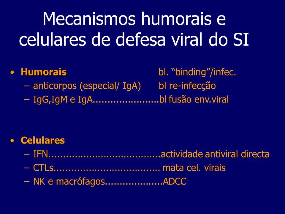 Mecanismos humorais e celulares de defesa viral do SI HumoraisHumorais bl. binding/infec. –anticorpos (especial/ IgA) bl re-infecção –IgG,IgM e IgA...