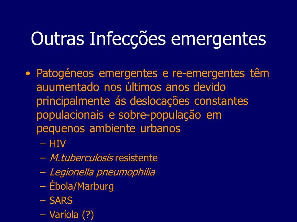 Outras Infecções emergentes Patogéneos emergentes e re-emergentes têm auumentado nos últimos anos devido principalmente ás deslocações constantes popu