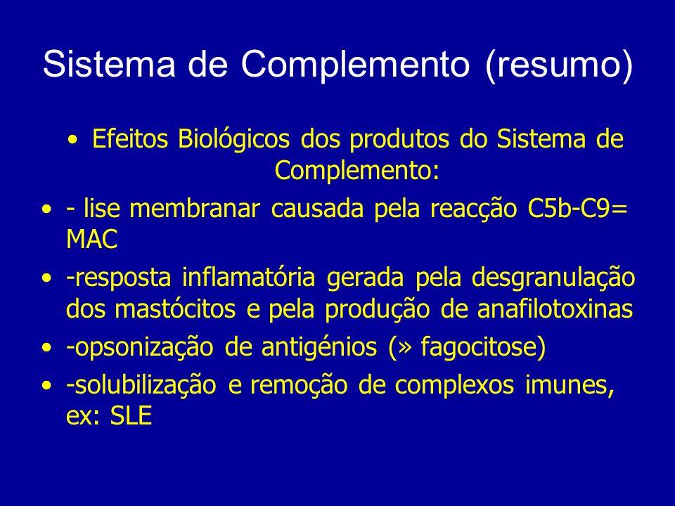 Sistema de Complemento (resumo) Efeitos Biológicos dos produtos do Sistema de Complemento: - lise membranar causada pela reacção C5b-C9= MAC -resposta