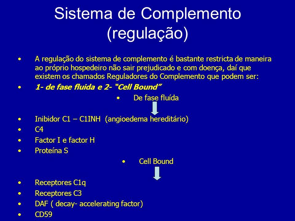 Sistema de Complemento (regulação) A regulação do sistema de complemento é bastante restricta de maneira ao próprio hospedeiro não sair prejudicado e