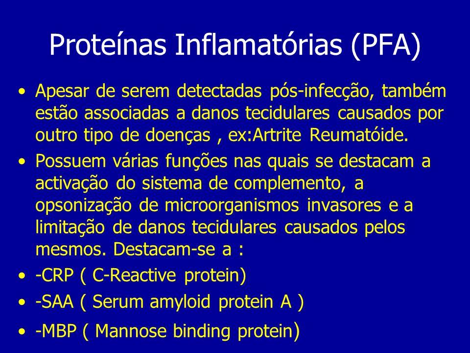 Proteínas Inflamatórias (PFA) Apesar de serem detectadas pós-infecção, também estão associadas a danos tecidulares causados por outro tipo de doenças,