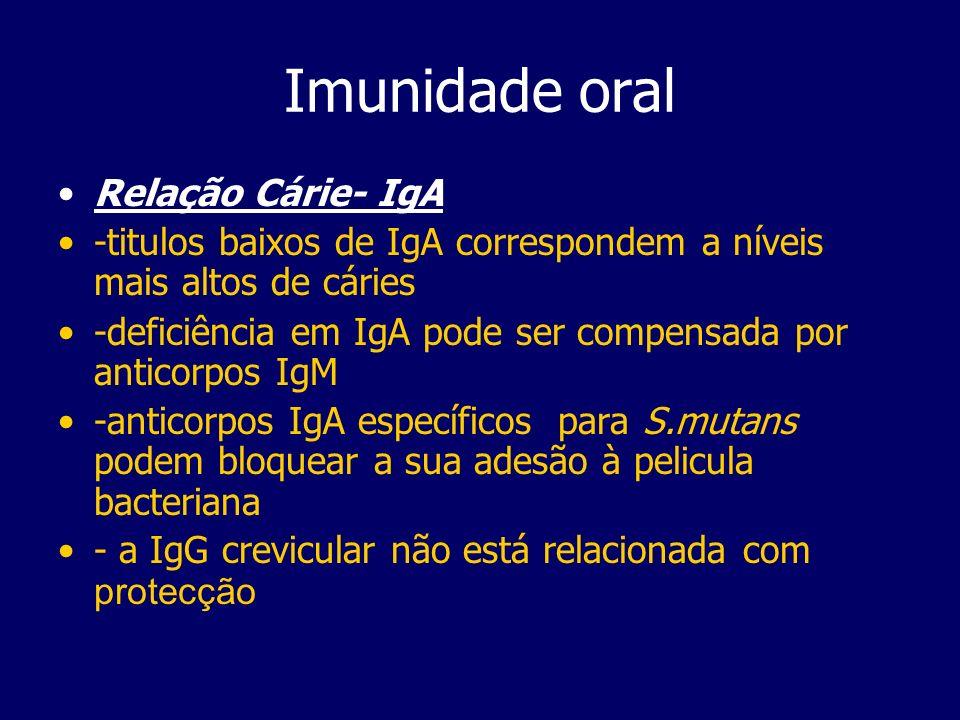 Imunidade oral Relação Cárie- IgA -titulos baixos de IgA correspondem a níveis mais altos de cáries -deficiência em IgA pode ser compensada por antico