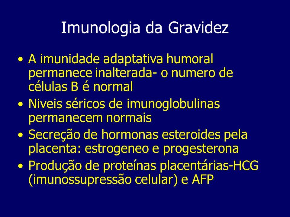 Imunologia da Gravidez A imunidade adaptativa humoral permanece inalterada- o numero de células B é normal Niveis séricos de imunoglobulinas permanece