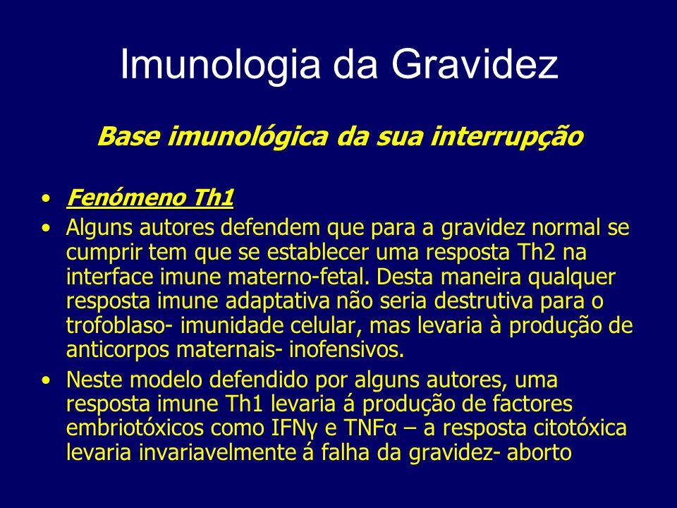Imunologia da Gravidez Base imunológica da sua interrupção Fenómeno Th1Fenómeno Th1 Alguns autores defendem que para a gravidez normal se cumprir tem