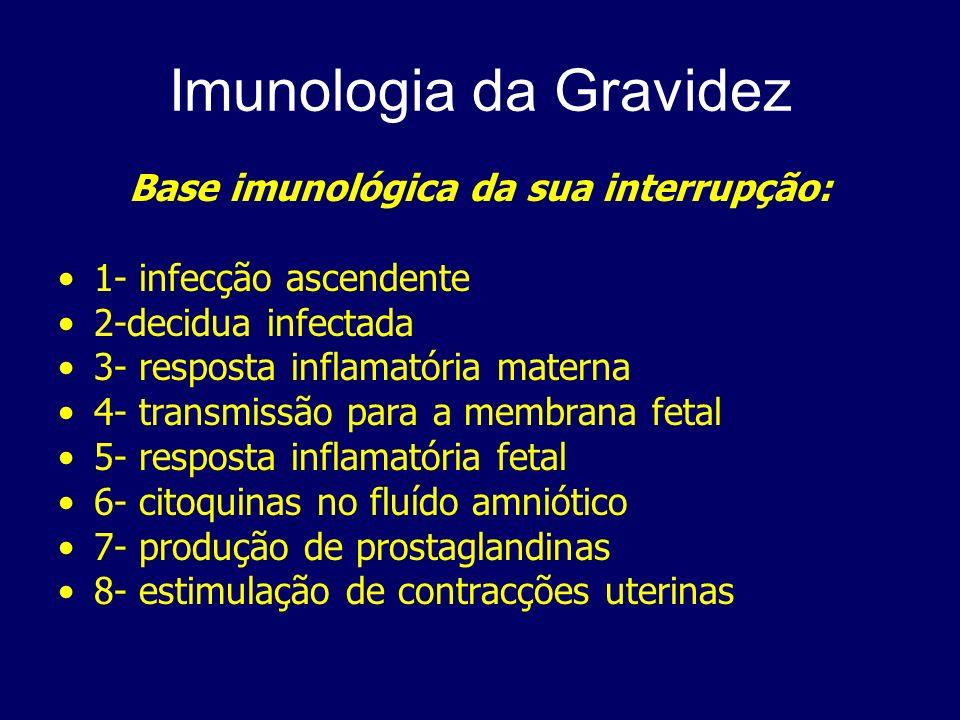 Imunologia da Gravidez Base imunológica da sua interrupção: 1- infecção ascendente 2-decidua infectada 3- resposta inflamatória materna 4- transmissão