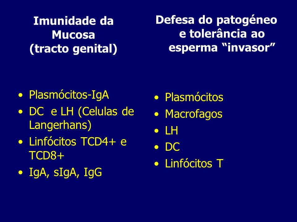 Imunologia da Gravidez Base imunológica da sua interrupção: 1- infecção ascendente 2-decidua infectada 3- resposta inflamatória materna 4- transmissão para a membrana fetal 5- resposta inflamatória fetal 6- citoquinas no fluído amniótico 7- produção de prostaglandinas 8- estimulação de contracções uterinas