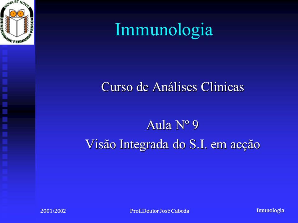 Imunologia 2001/2002Prof.Doutor José Cabeda Immunologia Curso de Análises Clinicas Aula Nº 9 Visão Integrada do S.I.