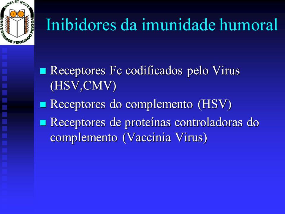 Inibidores da imunidade humoral Receptores Fc codificados pelo Virus (HSV,CMV) Receptores Fc codificados pelo Virus (HSV,CMV) Receptores do complement