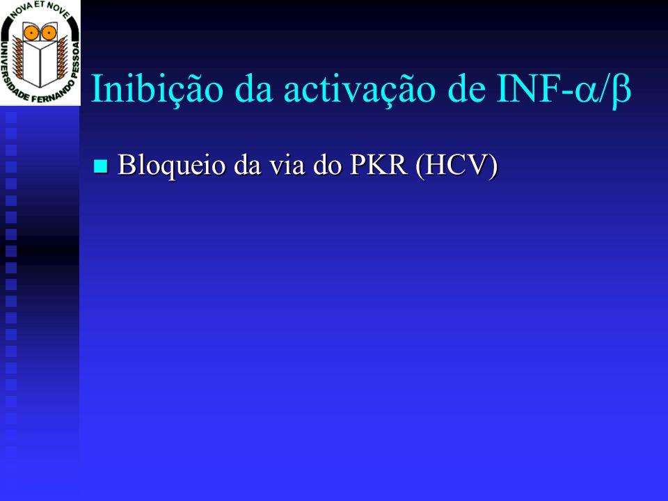 Inibição da activação de INF- / Bloqueio da via do PKR (HCV) Bloqueio da via do PKR (HCV)