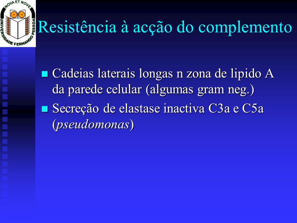 Resistência à acção do complemento Cadeias laterais longas n zona de lipido A da parede celular (algumas gram neg.) Cadeias laterais longas n zona de lipido A da parede celular (algumas gram neg.) Secreção de elastase inactiva C3a e C5a (pseudomonas) Secreção de elastase inactiva C3a e C5a (pseudomonas)