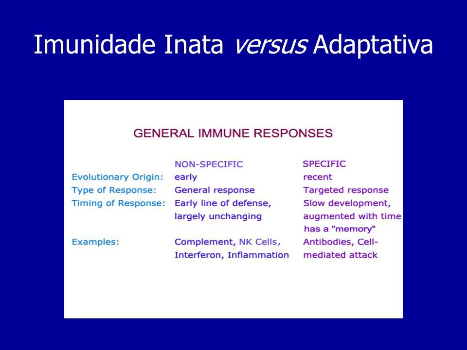 Imunidade Inata versus Adaptativa