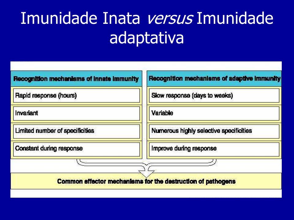 Imunidade Inata versus Imunidade adaptativa