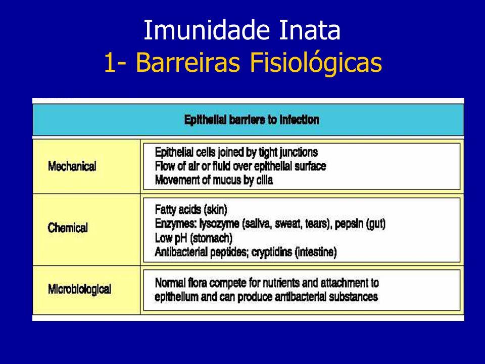 Imunidade Inata 1- Barreiras Fisiológicas Inata – nasce com o individuo e como tal é baseada geneticamente: 1ª defesa do SI e ao contrário da imunidad