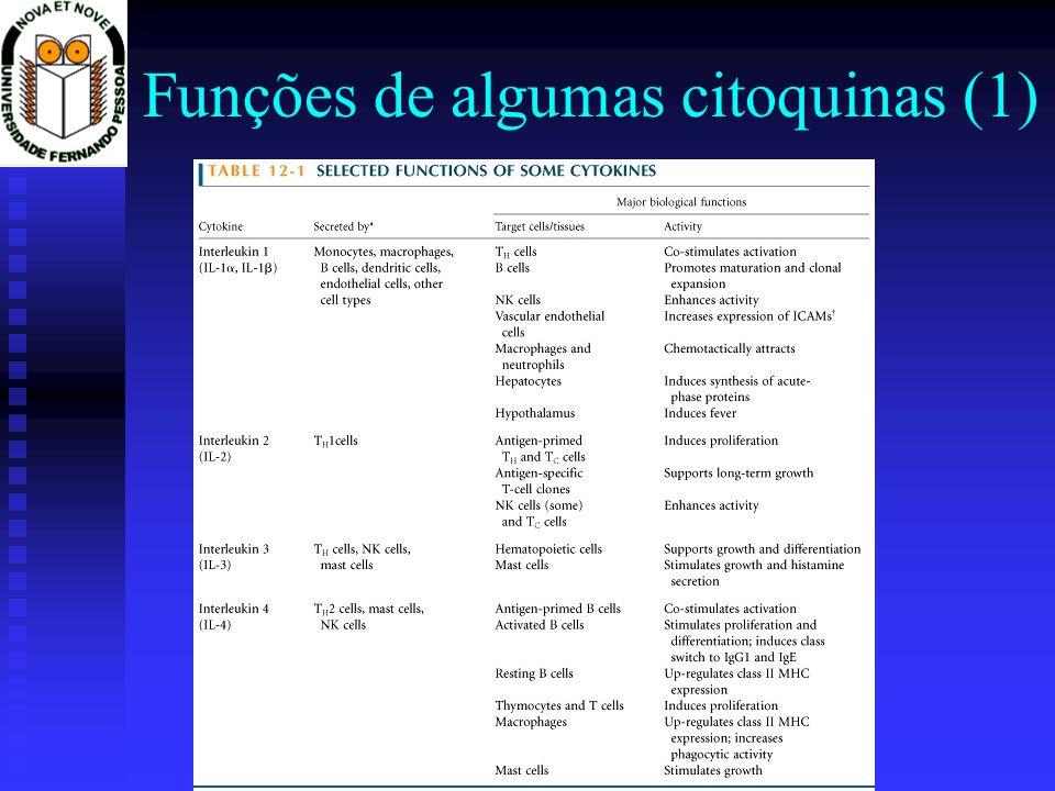 Funções de algumas citoquinas (1)