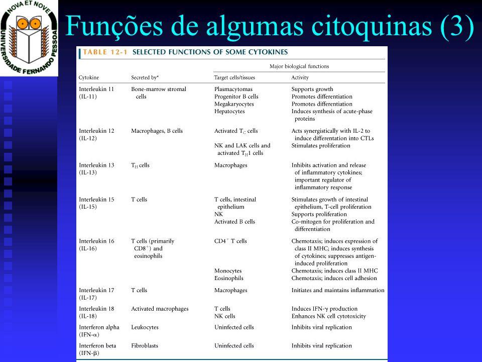 Funções de algumas citoquinas (3)