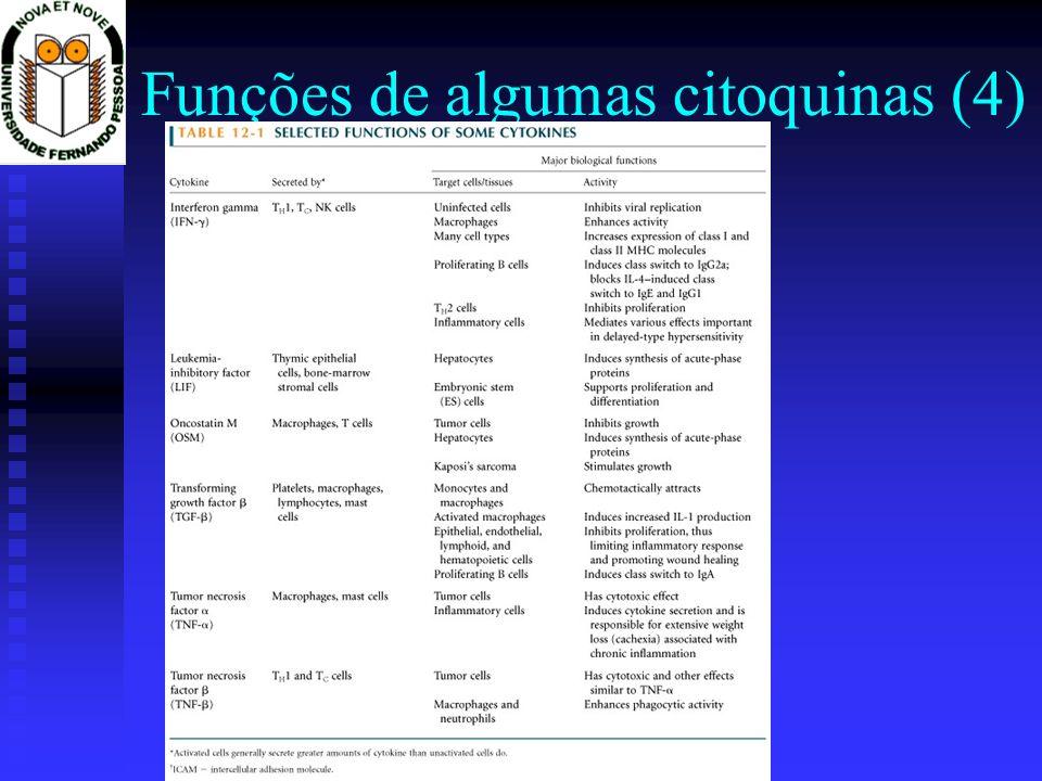 Funções de algumas citoquinas (4)