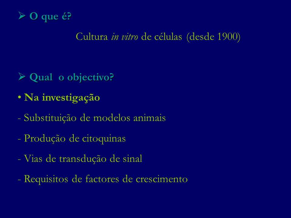 O que é? O que é? Cultura in vitro de células (desde 1900) Qual o objectivo? Qual o objectivo? Na investigação - Substituição de modelos animais - Pro
