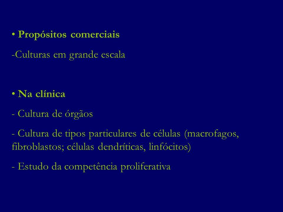 Propósitos comerciais -Culturas em grande escala Na clínica - Cultura de órgãos - Cultura de tipos particulares de células (macrofagos, fibroblastos;