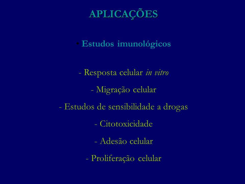 APLICAÇÕES Estudos imunológicos - Resposta celular in vitro - Migração celular - Estudos de sensibilidade a drogas - Citotoxicidade - Adesão celular -