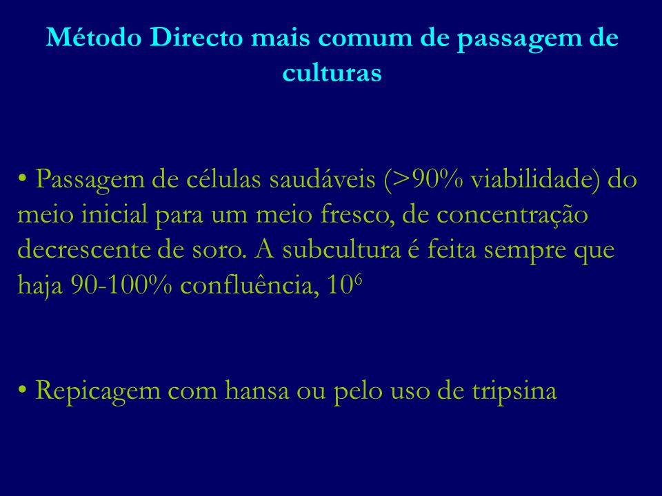 Método Directo mais comum de passagem de culturas Passagem de células saudáveis (>90% viabilidade) do meio inicial para um meio fresco, de concentraçã