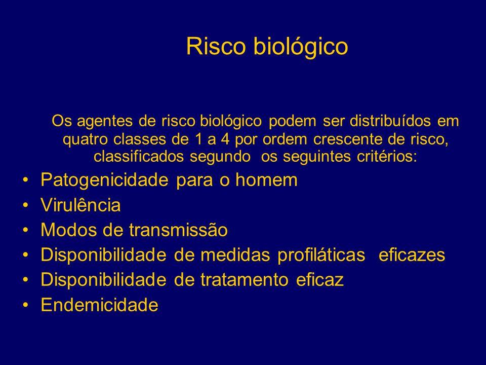 Risco biológico Os agentes de risco biológico podem ser distribuídos em quatro classes de 1 a 4 por ordem crescente de risco, classificados segundo os