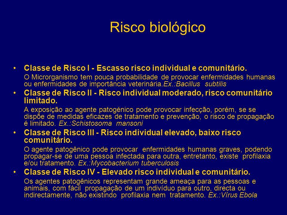 Risco biológico Classe de Risco I - Escasso risco individual e comunitário. O Microrganismo tem pouca probabilidade de provocar enfermidades humanas o