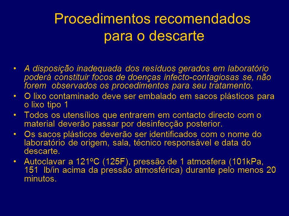 Procedimentos recomendados para o descarte A disposição inadequada dos resíduos gerados em laboratório poderá constituir focos de doenças infecto-cont