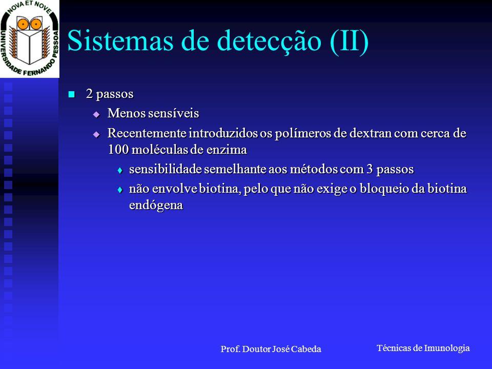 Técnicas de Imunologia Prof. Doutor José Cabeda Sistemas de detecção (II) 2 passos 2 passos Menos sensíveis Menos sensíveis Recentemente introduzidos