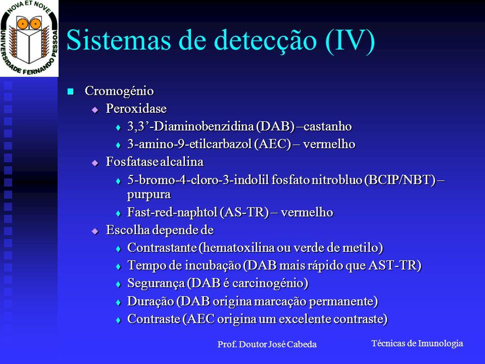 Técnicas de Imunologia Prof. Doutor José Cabeda Sistemas de detecção (IV) Cromogénio Cromogénio Peroxidase Peroxidase 3,3-Diaminobenzidina (DAB) –cast