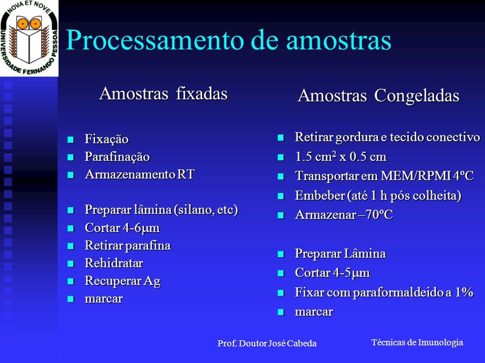 Técnicas de Imunologia Prof. Doutor José Cabeda Processamento de amostras Amostras fixadas Fixação Fixação Parafinação Parafinação Armazenamento RT Ar