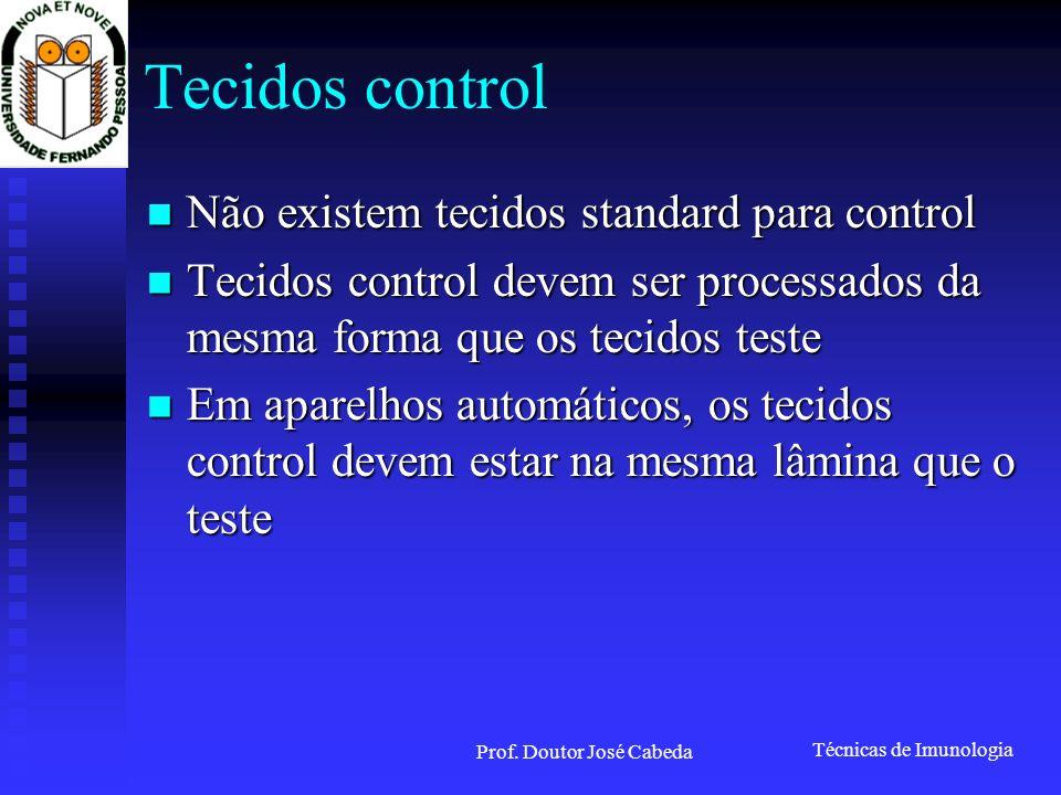 Técnicas de Imunologia Prof. Doutor José Cabeda Tecidos control Não existem tecidos standard para control Não existem tecidos standard para control Te