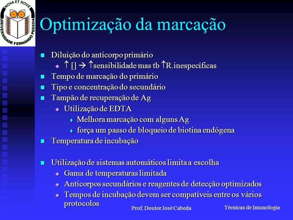Técnicas de Imunologia Prof. Doutor José Cabeda Optimização da marcação Diluição do anticorpo primário Diluição do anticorpo primário [] sensibilidade