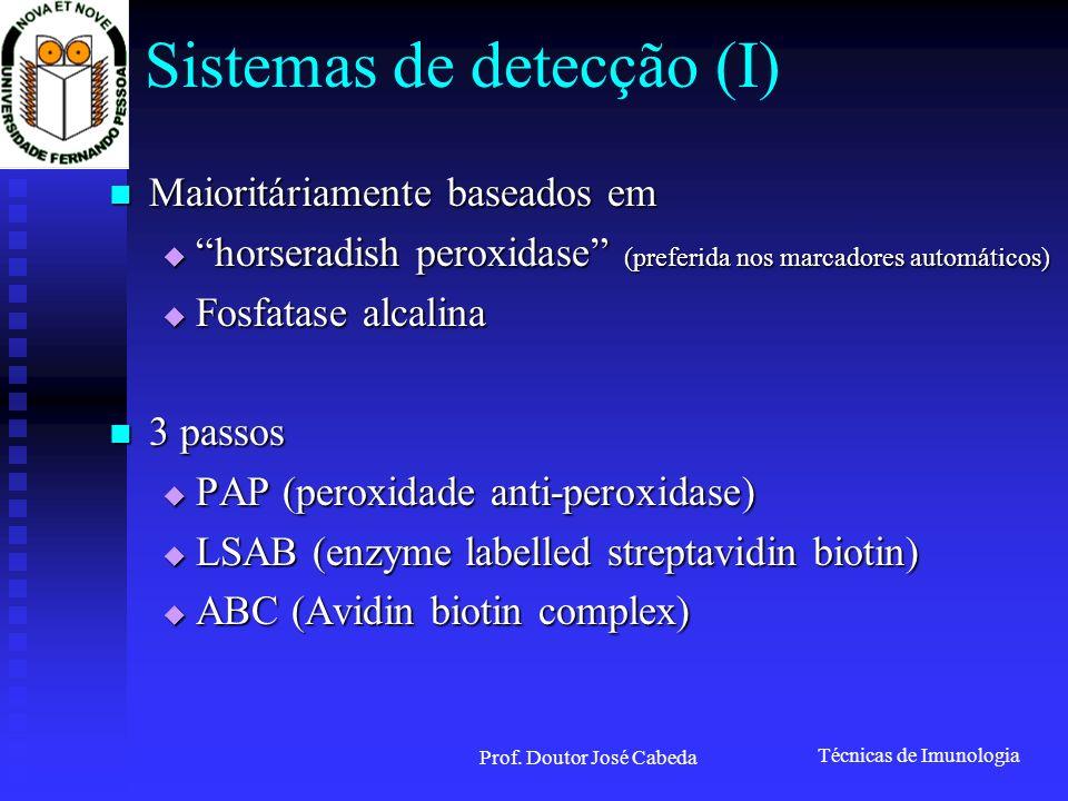 Técnicas de Imunologia Prof. Doutor José Cabeda Sistemas de detecção (I) Maioritáriamente baseados em Maioritáriamente baseados em horseradish peroxid