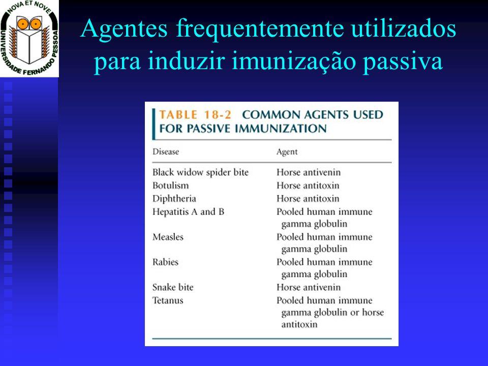 Agentes frequentemente utilizados para induzir imunização passiva