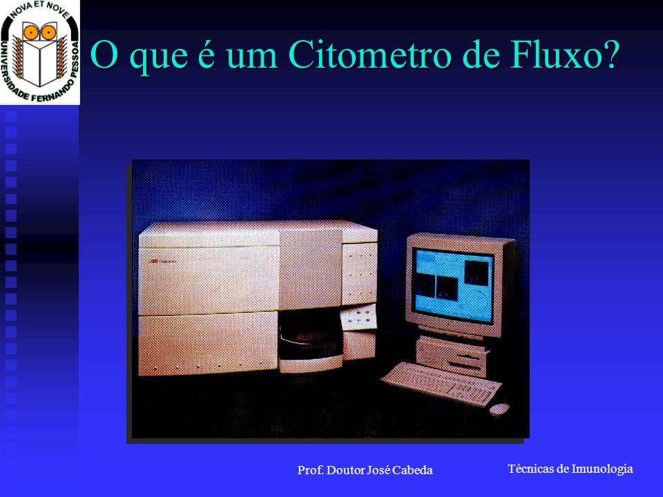 Técnicas de Imunologia Prof. Doutor José Cabeda O que é um Citometro de Fluxo?