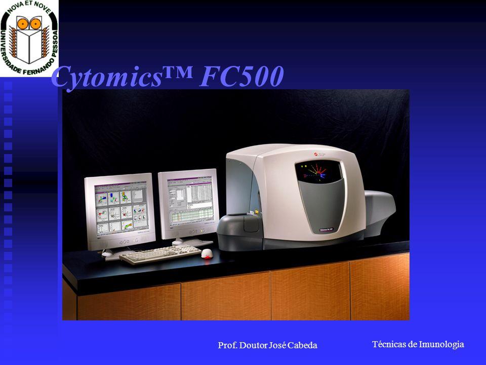 Técnicas de Imunologia Prof. Doutor José Cabeda Cytomics FC500