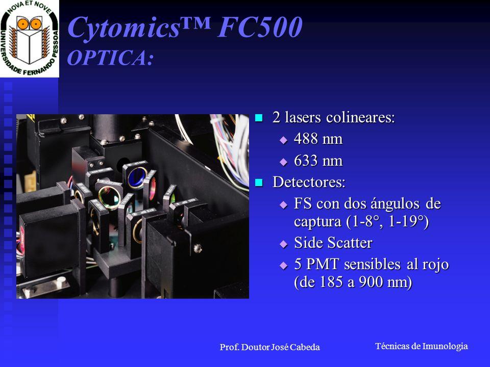 Técnicas de Imunologia Prof. Doutor José Cabeda Cytomics FC500 OPTICA: 2 lasers colineares: 2 lasers colineares: 488 nm 488 nm 633 nm 633 nm Detectore
