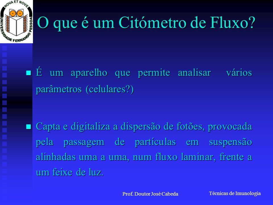 Técnicas de Imunologia Prof. Doutor José Cabeda O que é um Citómetro de Fluxo? É um aparelho que permite analisar vários parâmetros (celulares?) É um