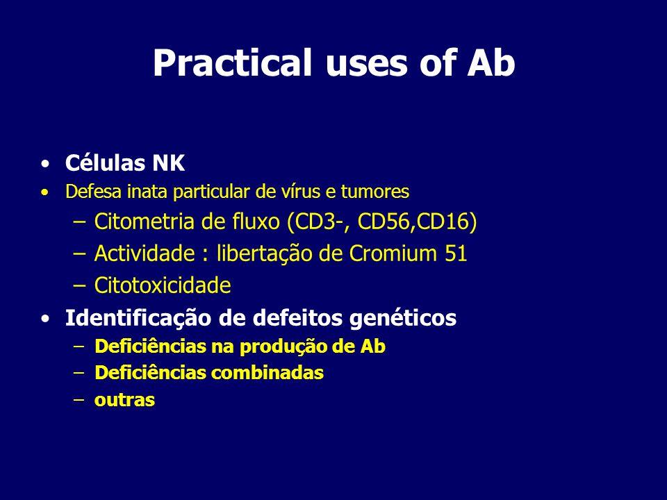 Practical uses of Ab Células NK Defesa inata particular de vírus e tumores –Citometria de fluxo (CD3-, CD56,CD16) –Actividade : libertação de Cromium