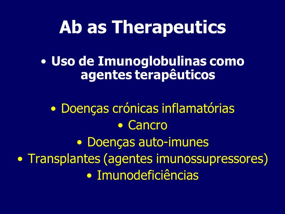 Ab as Therapeutics Uso de Imunoglobulinas como agentes terapêuticos Doenças crónicas inflamatórias Cancro Doenças auto-imunes Transplantes (agentes im