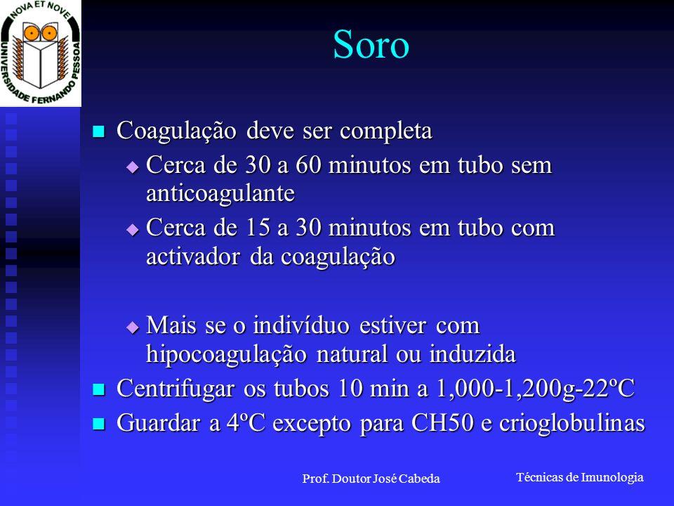 Técnicas de Imunologia Prof.Doutor José Cabeda Que tubo utilizar.