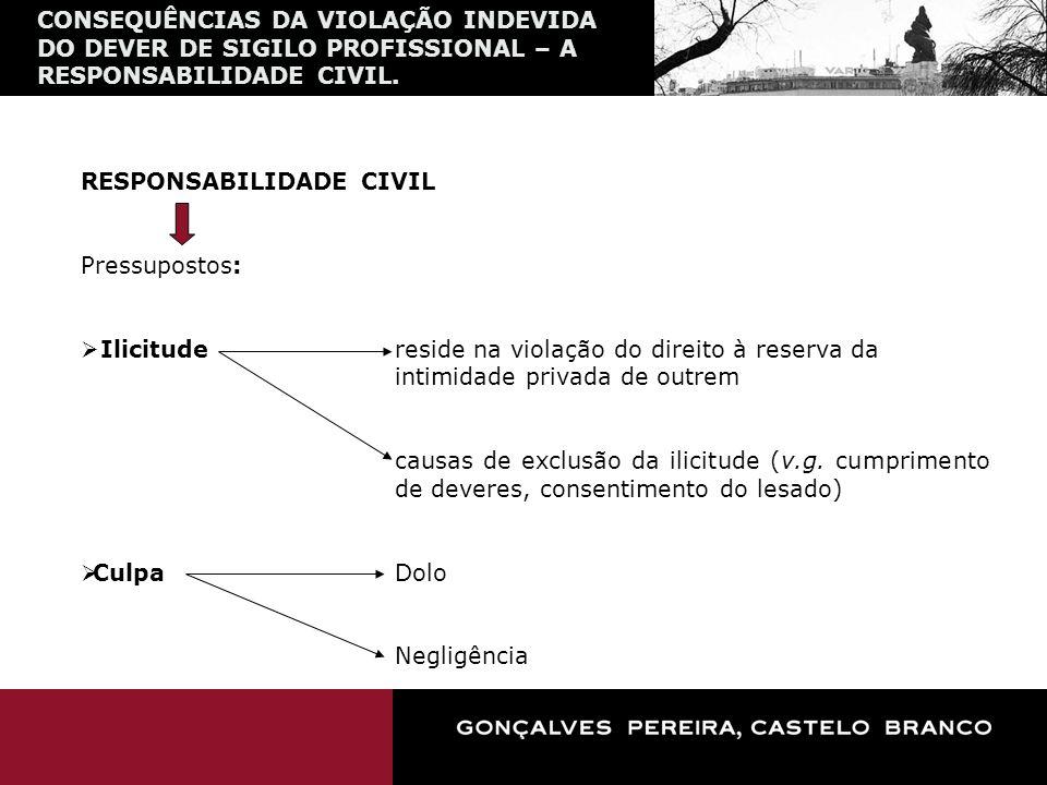 CONSEQUÊNCIAS DA VIOLAÇÃO INDEVIDA DO DEVER DE SIGILO PROFISSIONAL – A RESPONSABILIDADE CIVIL. RESPONSABILIDADE CIVIL Pressupostos: Ilicitudereside na