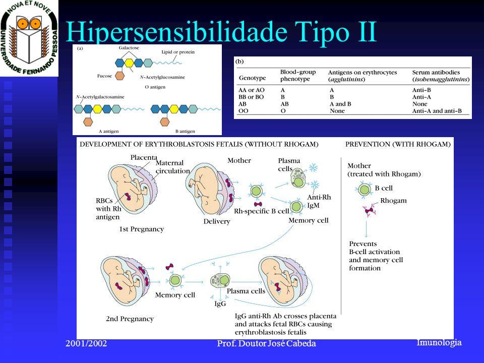 Imunologia 2001/2002Prof. Doutor José Cabeda Hipersensibilidade Tipo II