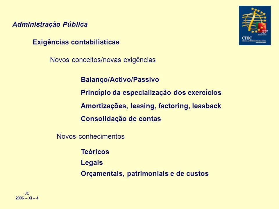 Exigências contabilísticas Novos conceitos/novas exigências Balanço/Activo/Passivo Princípio da especialização dos exercícios Amortizações, leasing, f