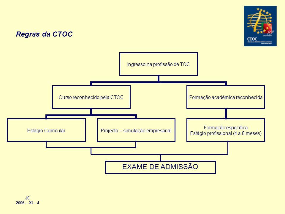 Ingresso na profissão de TOC Curso reconhecido pela CTOC Estágio Curricular Projecto – simulação empresarial Formação académica reconhecida Formação e