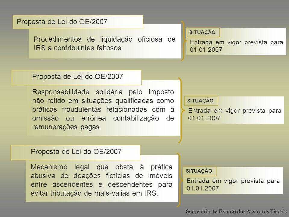 Secretário de Estado dos Assuntos Fiscais Procedimentos de liquidação oficiosa de IRS a contribuintes faltosos.